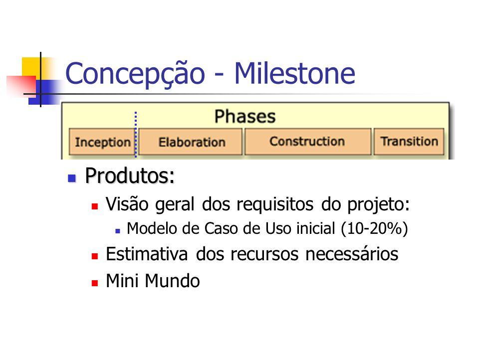 Concepção - Milestone Produtos: Visão geral dos requisitos do projeto: