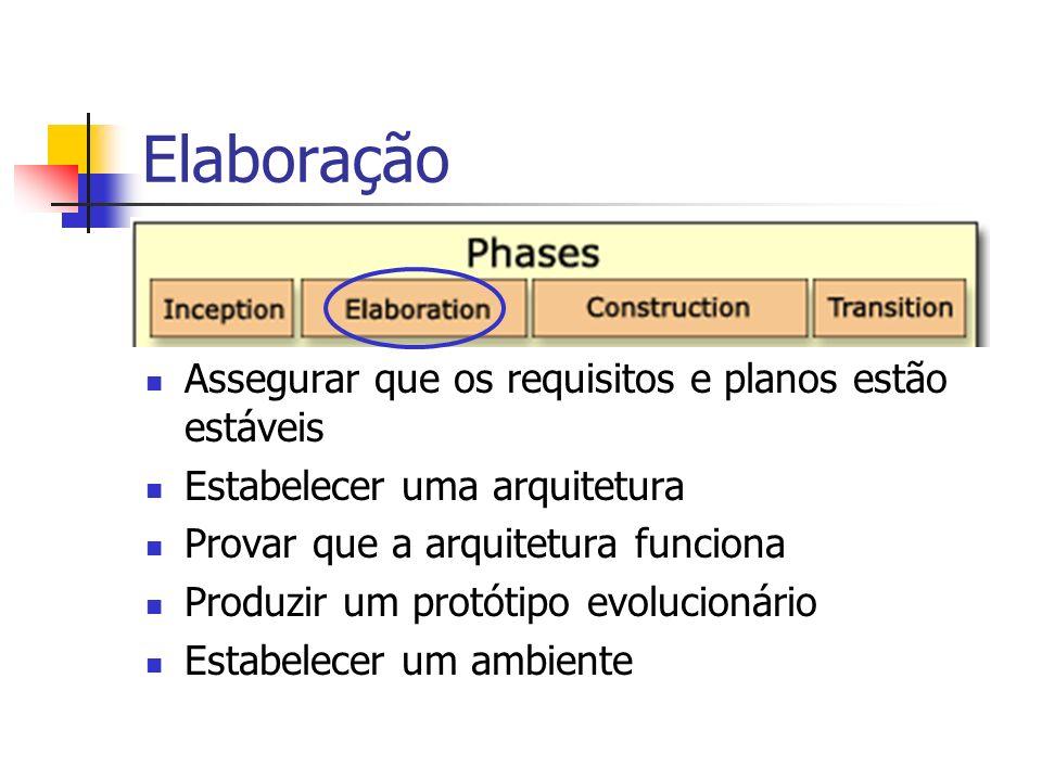 Elaboração Assegurar que os requisitos e planos estão estáveis