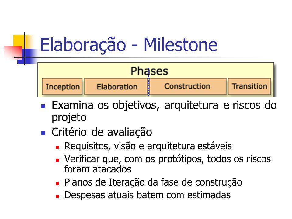 Elaboração - Milestone