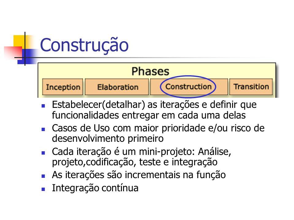 Construção Estabelecer(detalhar) as iterações e definir que funcionalidades entregar em cada uma delas.