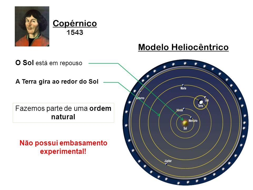 A Terra gira ao redor do Sol Não possui embasamento experimental!