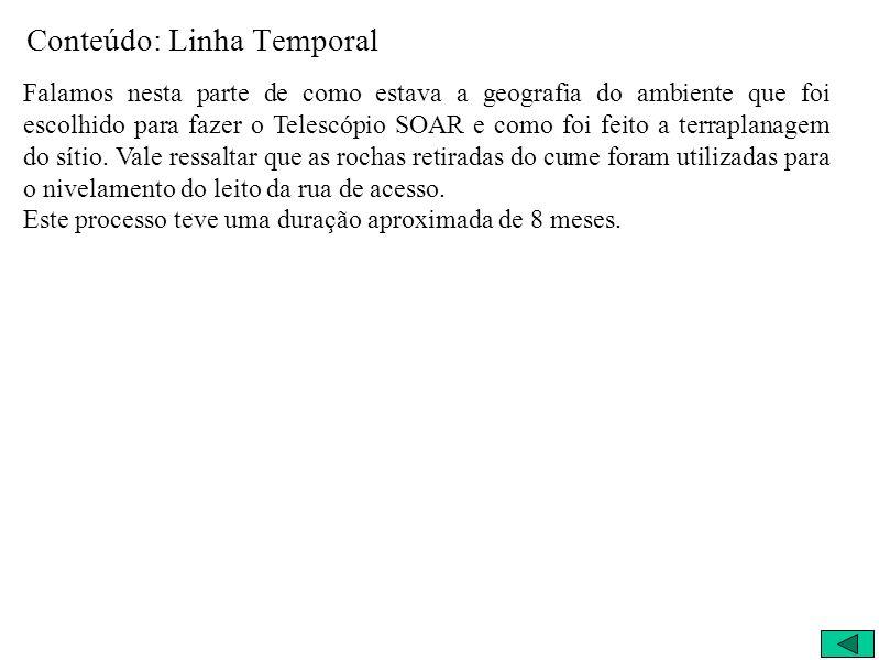 Conteúdo: Linha Temporal