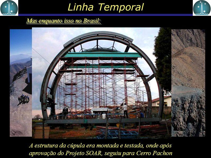 Linha Temporal Mas enquanto isso no Brasil: 2000: