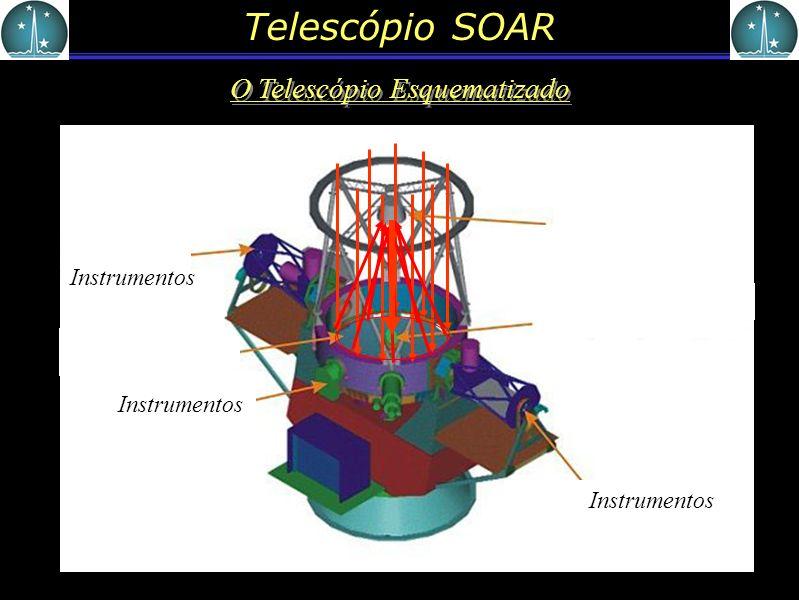 O Telescópio Esquematizado