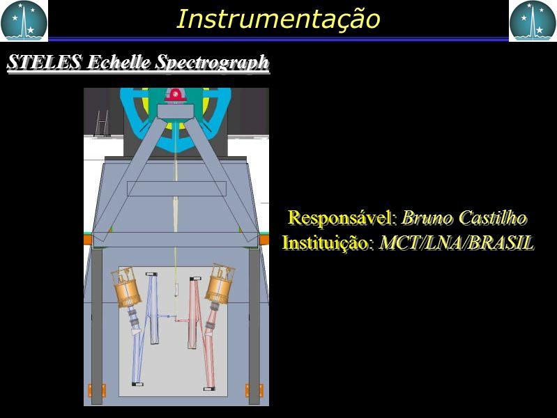 Responsável: Bruno Castilho Instituição: MCT/LNA/BRASIL