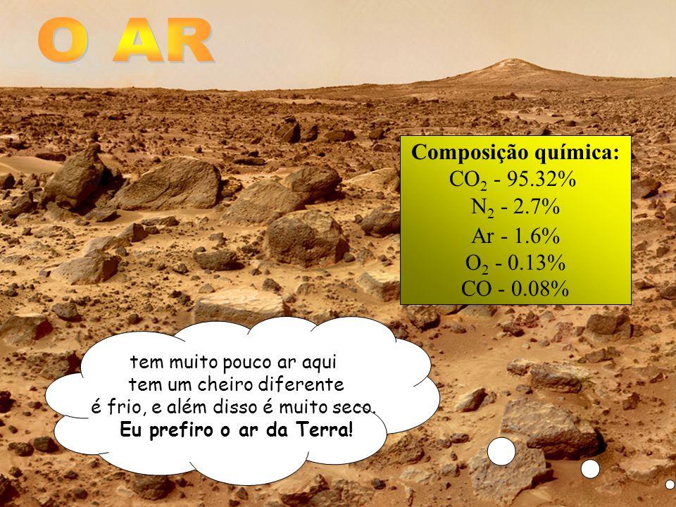 O AR Composição química: CO2 - 95.32% N2 - 2.7% Ar - 1.6% O2 - 0.13%