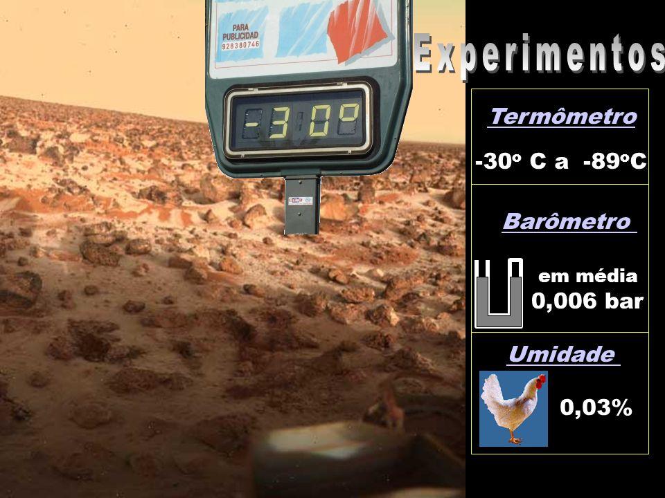 Experimentos Termômetro -30o C a -89oC Barômetro em média 0,006 bar
