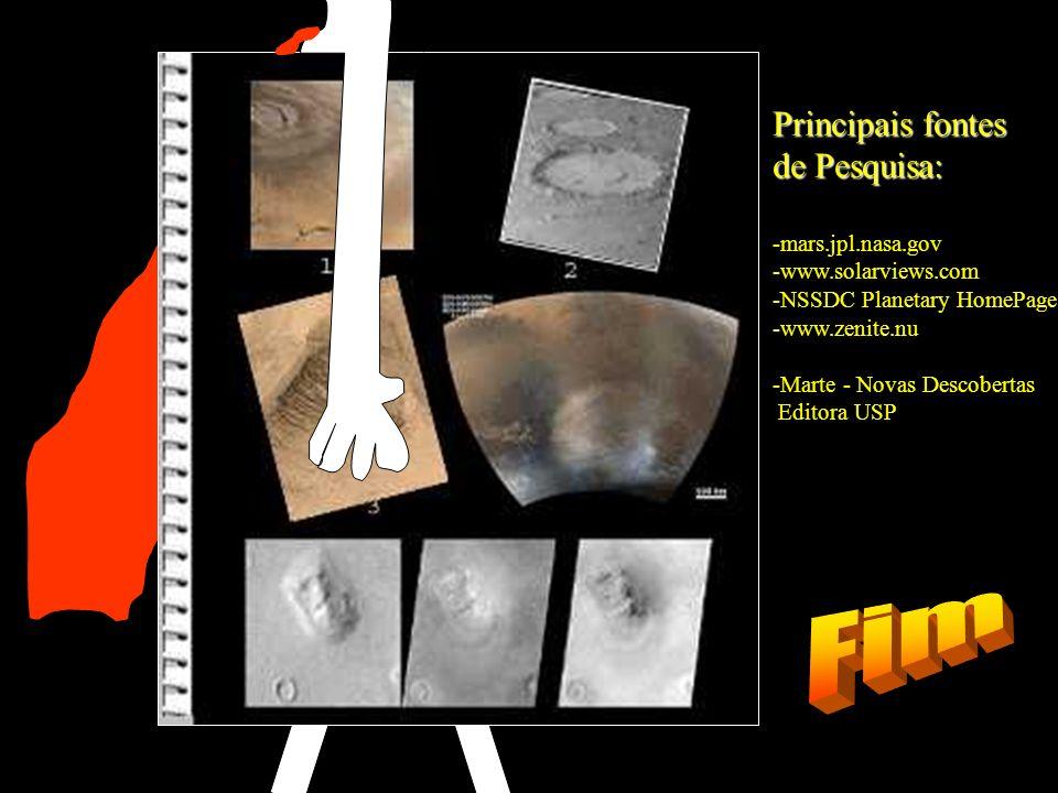 Fim Principais fontes de Pesquisa: -mars.jpl.nasa.gov
