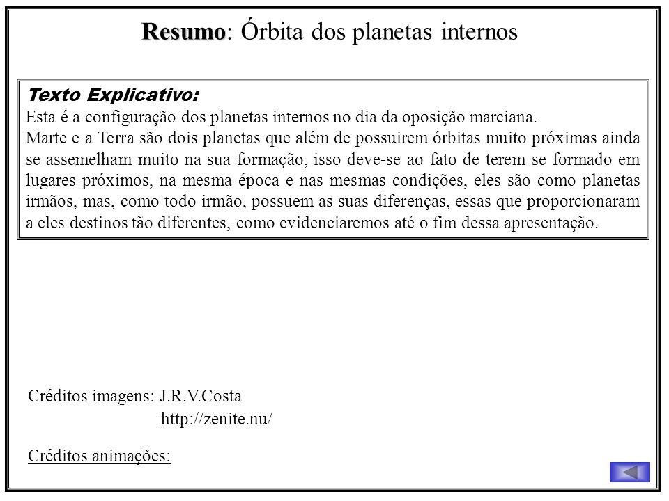 Resumo: Órbita dos planetas internos