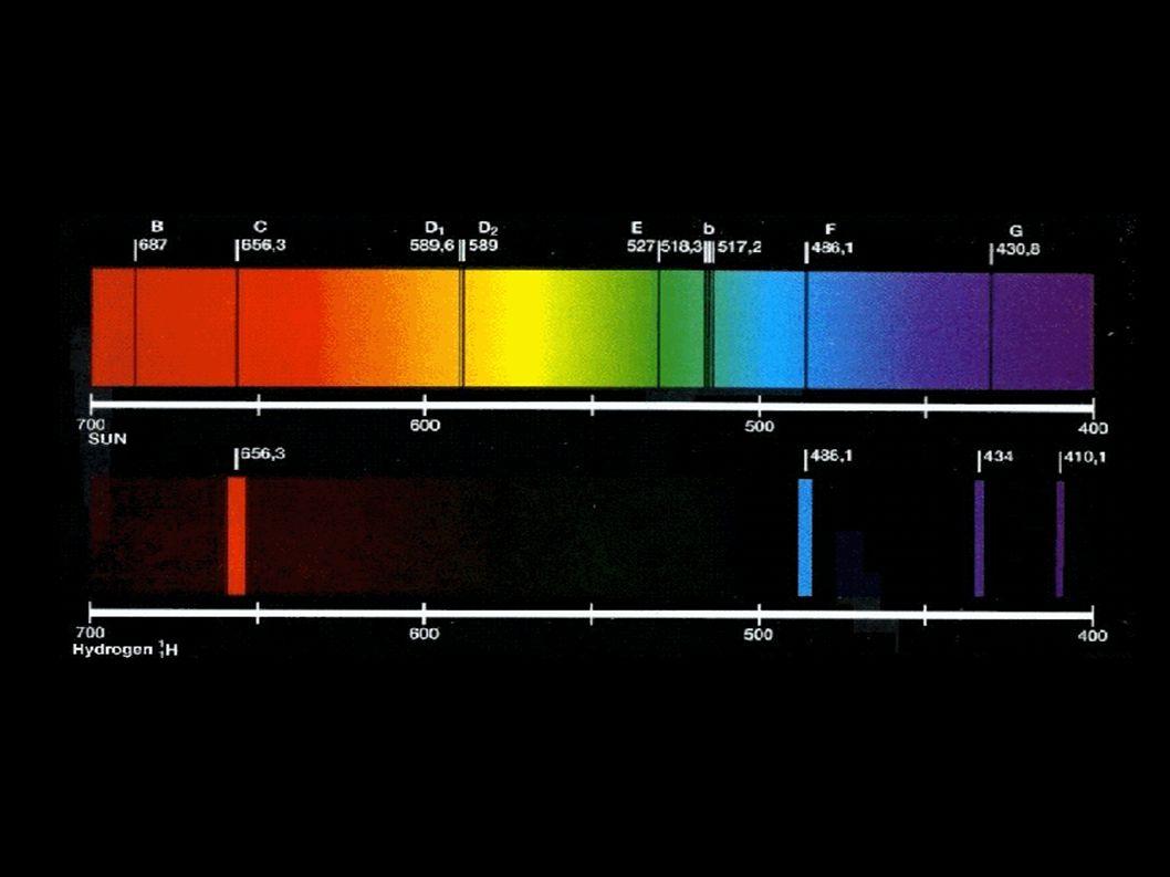 http://2.bp.blogspot.com/_JjvAK4v2GWQ/S4fcTfrH74I/AAAAAAAAAC4/pJ3_62TF9jM/s1600/modelo_espectro.png