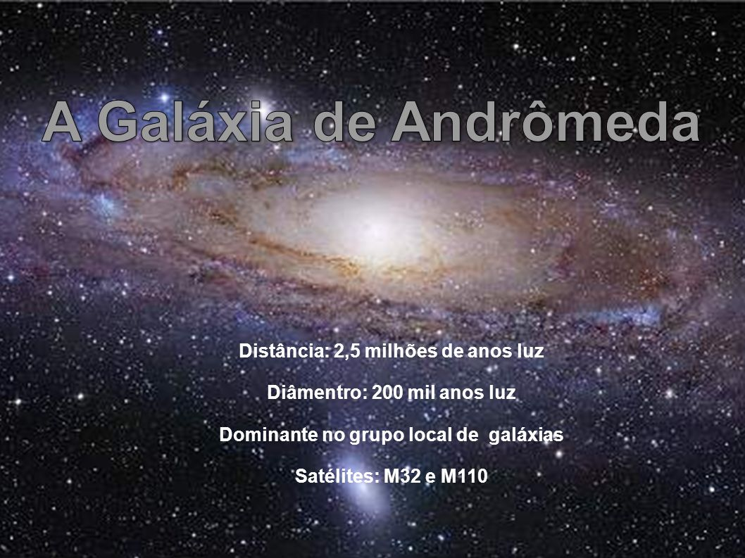A Galáxia de Andrômeda Distância: 2,5 milhões de anos luz Diâmentro: 200 mil anos luz Dominante no grupo local de galáxias Satélites: M32 e M110.
