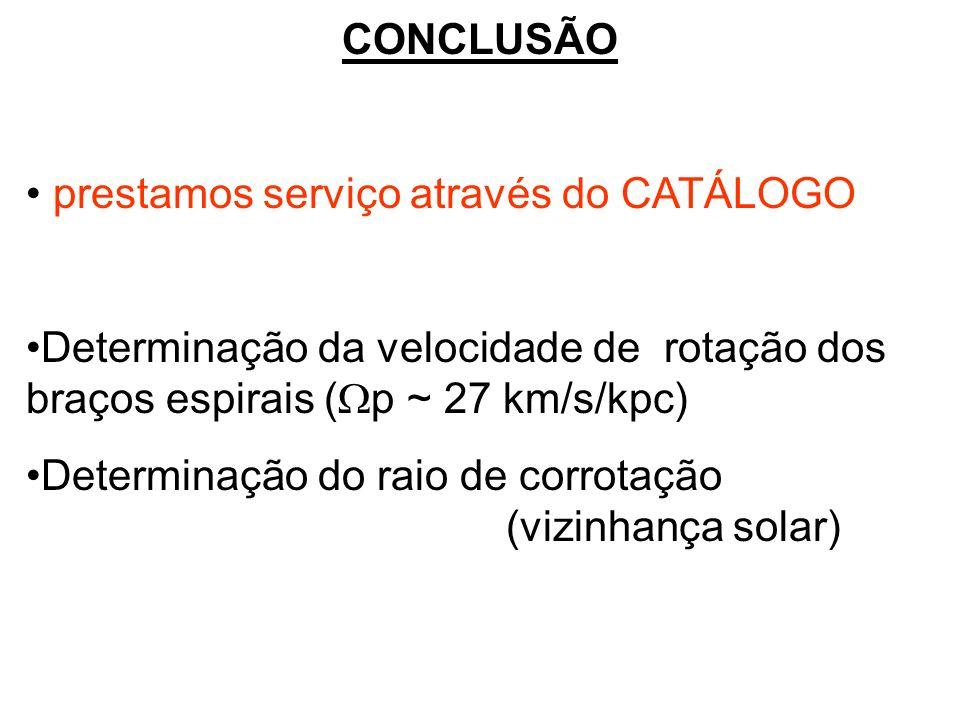 CONCLUSÃO prestamos serviço através do CATÁLOGO. Determinação da velocidade de rotação dos braços espirais (Wp ~ 27 km/s/kpc)