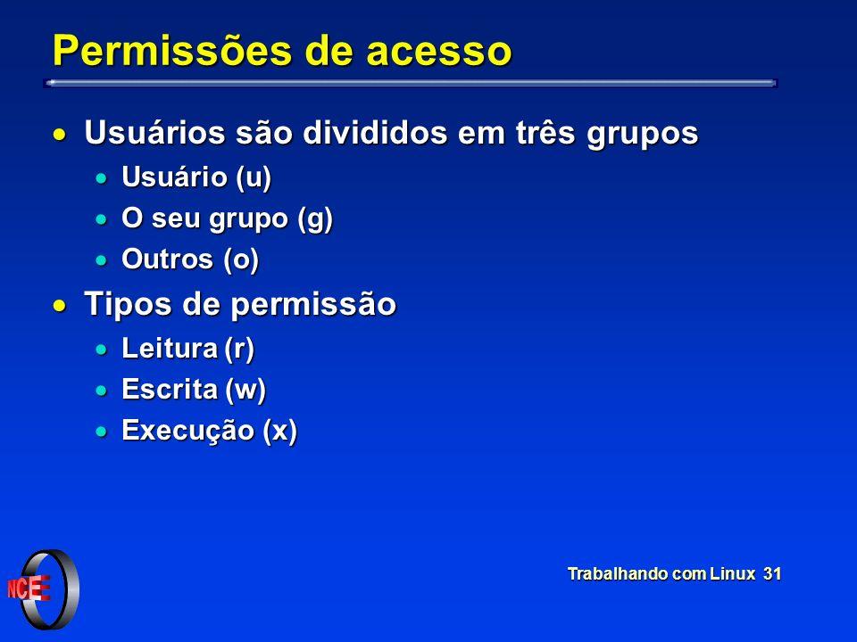 Permissões de acesso Usuários são divididos em três grupos
