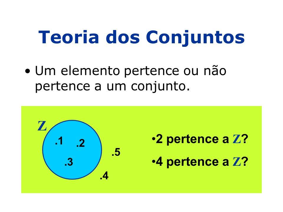 Teoria dos Conjuntos Um elemento pertence ou não pertence a um conjunto. Z. 2 pertence a Z 4 pertence a Z