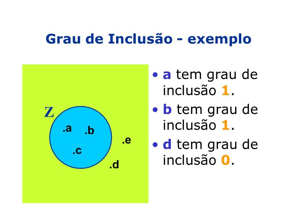 Grau de Inclusão - exemplo