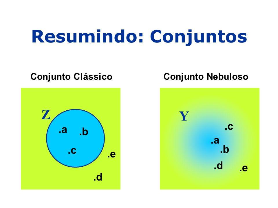 Resumindo: Conjuntos Z Y .c .a .b .a .c .b .e .d .e .d