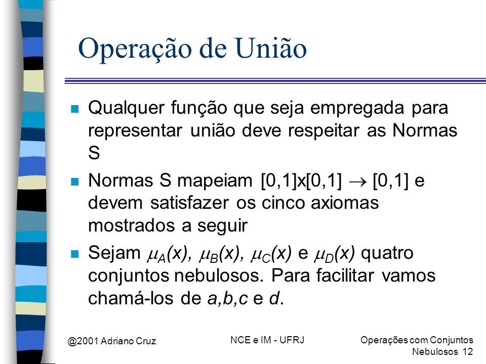 Operação de União Qualquer função que seja empregada para representar união deve respeitar as Normas S.