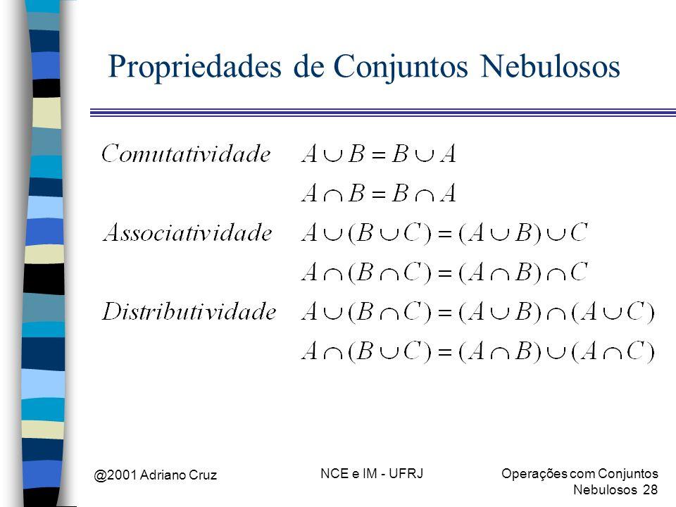 Propriedades de Conjuntos Nebulosos