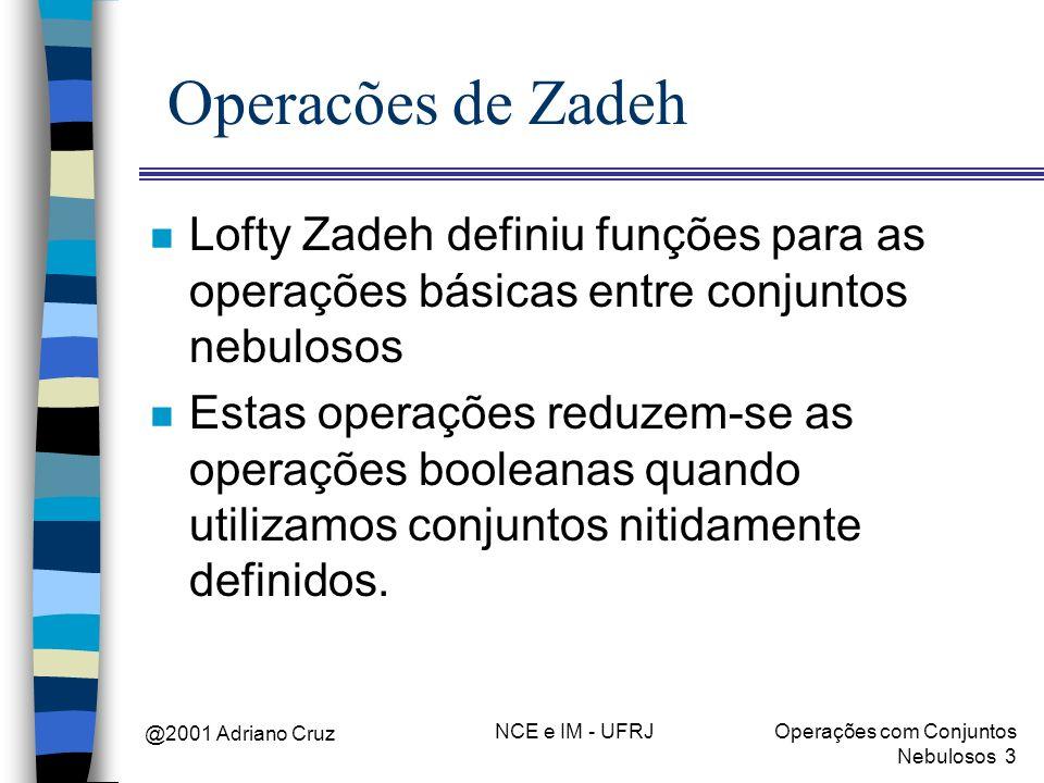 Operacões de Zadeh Lofty Zadeh definiu funções para as operações básicas entre conjuntos nebulosos.