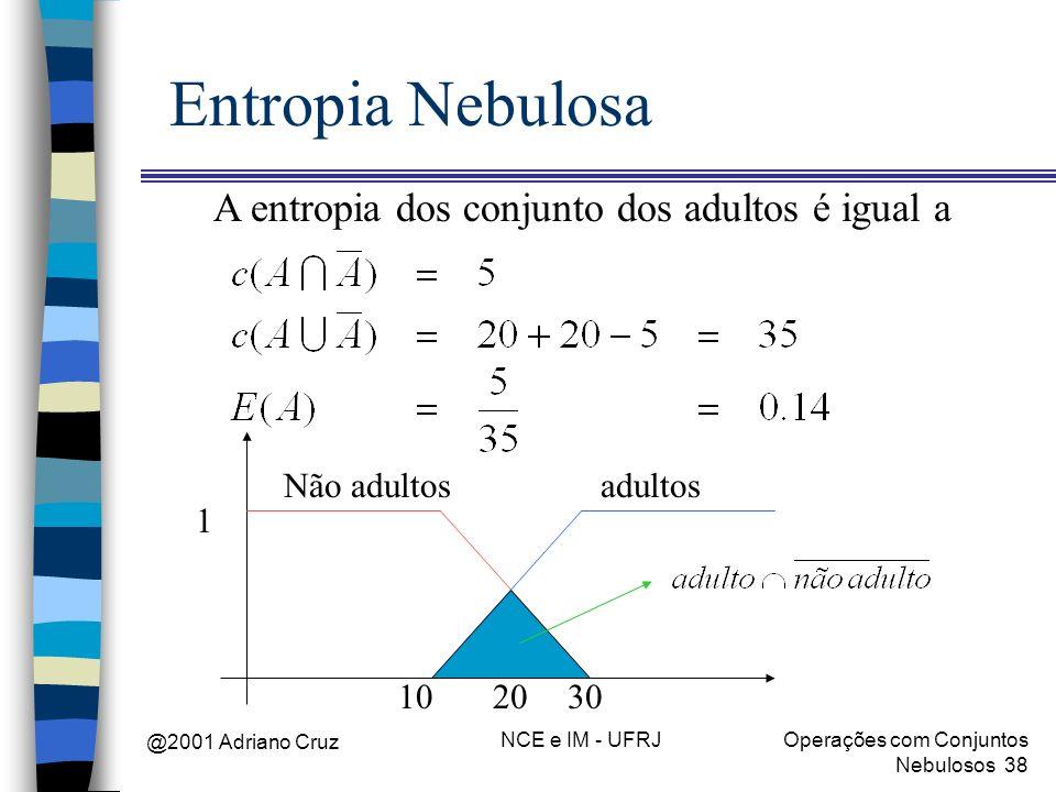 Entropia Nebulosa A entropia dos conjunto dos adultos é igual a