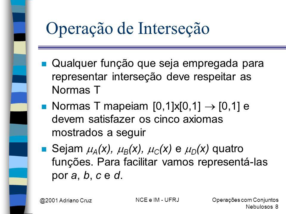 Operação de Interseção