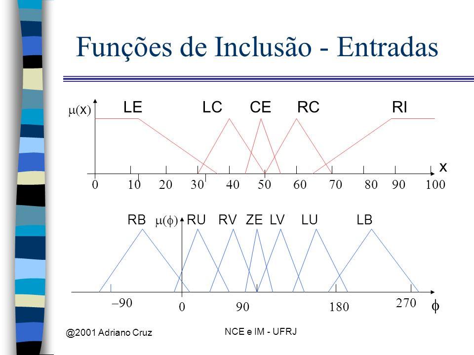 Funções de Inclusão - Entradas