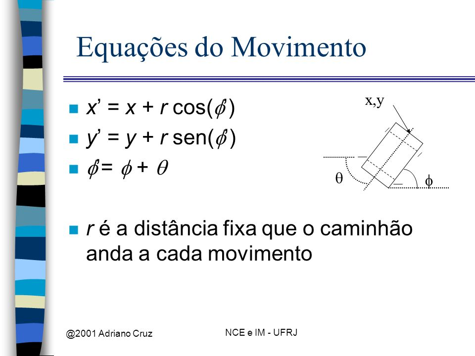 Equações do Movimento x' = x + r cos(f') y' = y + r sen(f') f'= f + q