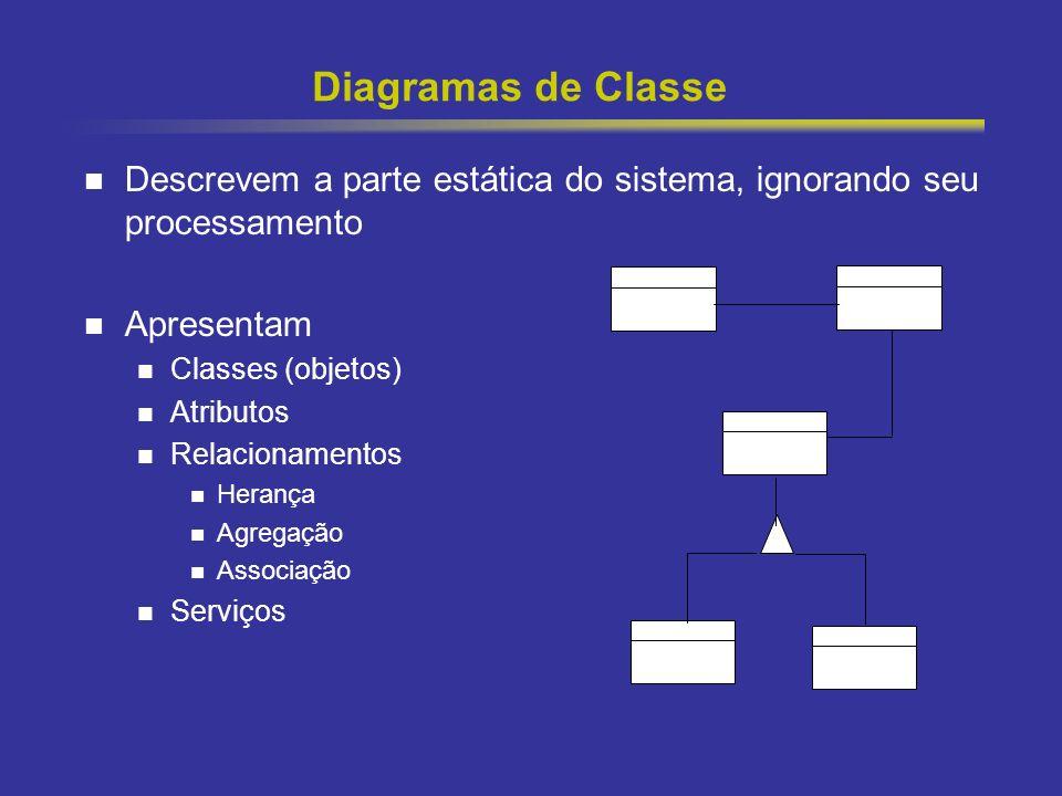 Diagramas de Classe Descrevem a parte estática do sistema, ignorando seu processamento. Apresentam.