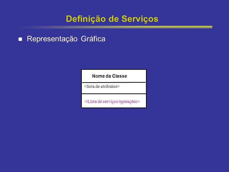 Definição de Serviços Representação Gráfica Nome da Classe