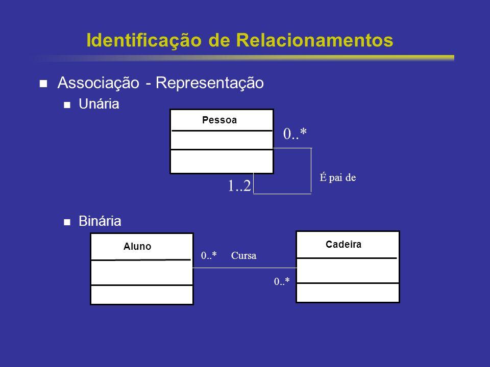Identificação de Relacionamentos