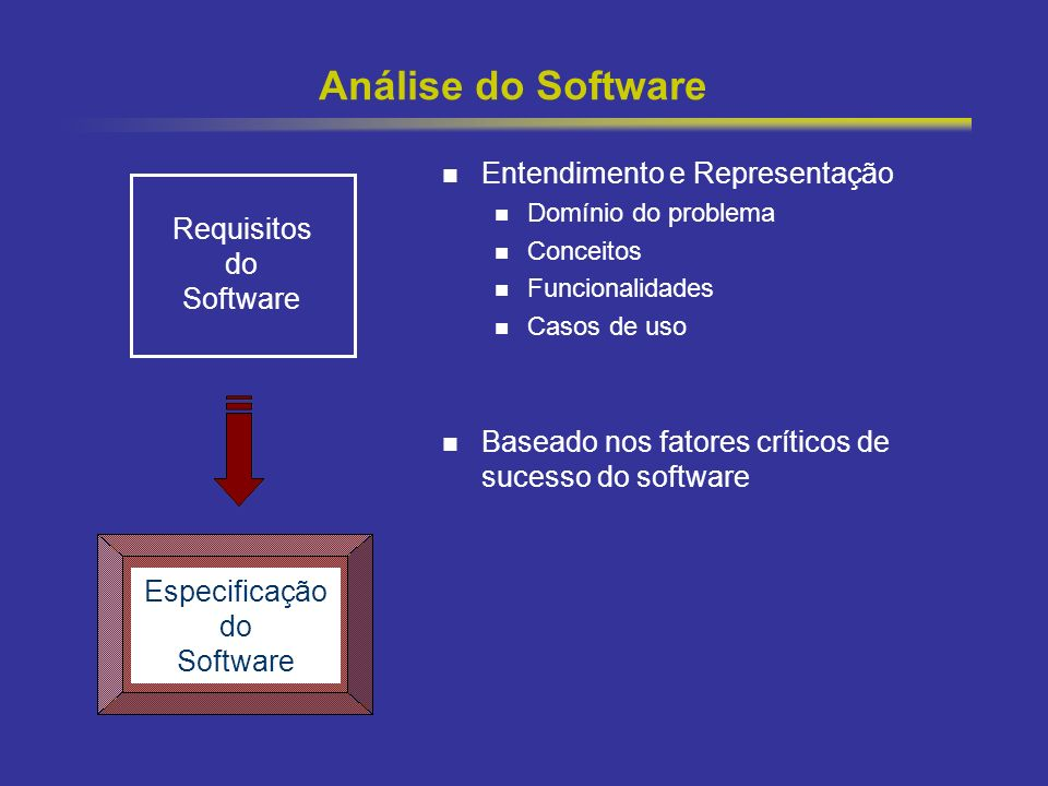 Análise do Software Entendimento e Representação Requisitos do