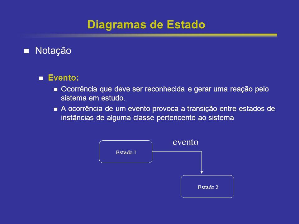 Diagramas de Estado Notação evento Evento: