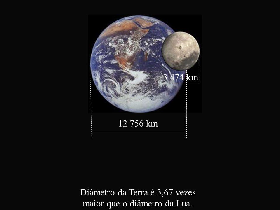 Diâmetro da Terra é 3,67 vezes maior que o diâmetro da Lua.