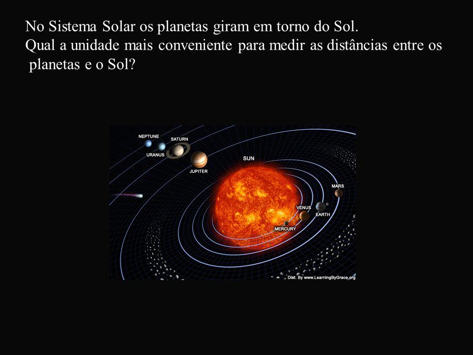No Sistema Solar os planetas giram em torno do Sol.