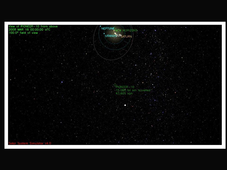 Imagem ilustrativa onde se encontra a sonda Pioneer 10 com relação as órbitas dos planetas mais externos do sistema solar
