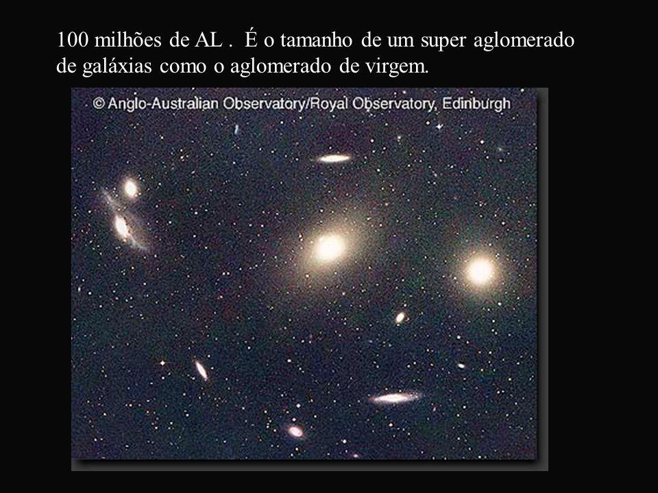 100 milhões de AL . É o tamanho de um super aglomerado de galáxias como o aglomerado de virgem.
