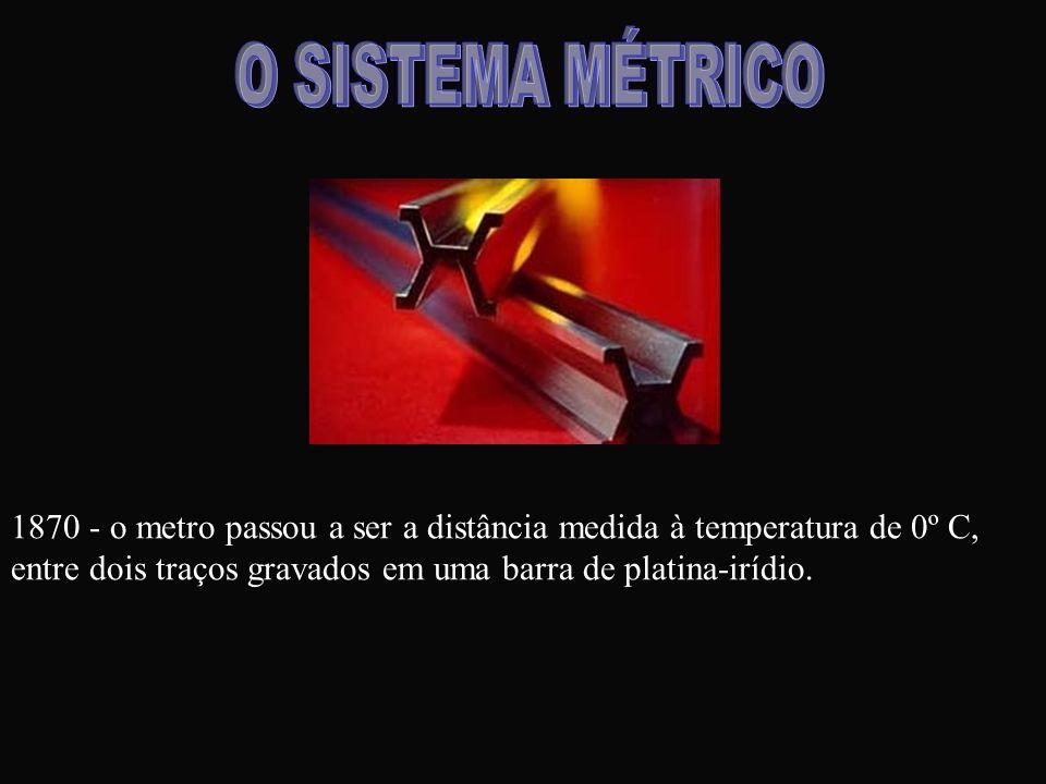 O SISTEMA MÉTRICO 1870 - o metro passou a ser a distância medida à temperatura de 0º C, entre dois traços gravados em uma barra de platina-irídio.