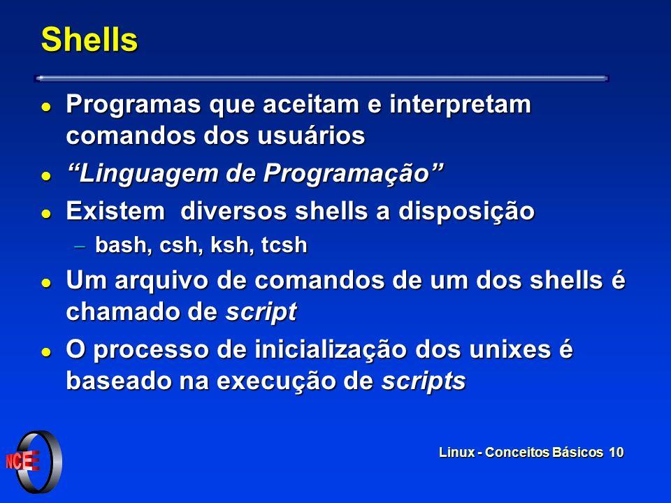 Shells Programas que aceitam e interpretam comandos dos usuários