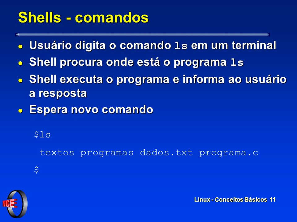 Shells - comandos Usuário digita o comando ls em um terminal