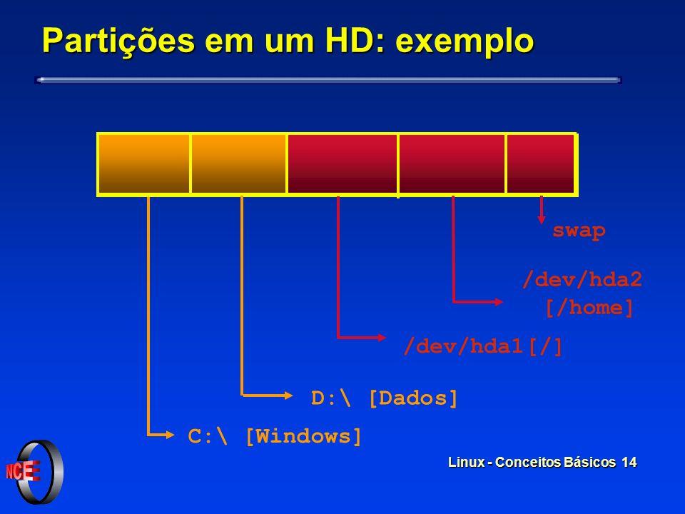Partições em um HD: exemplo