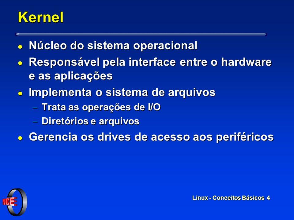 Kernel Núcleo do sistema operacional