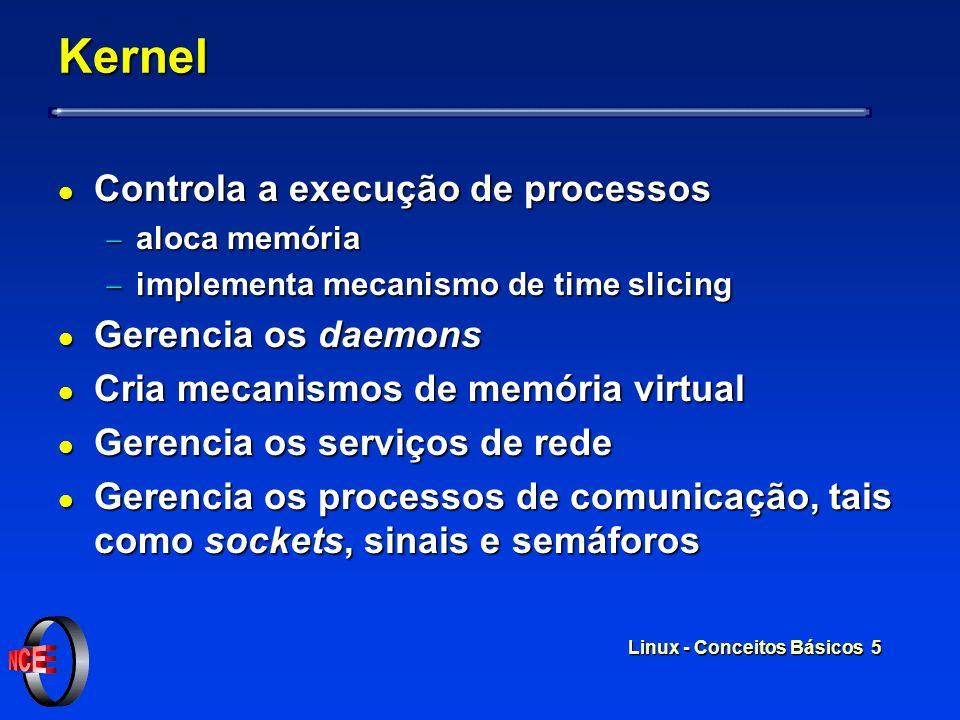Kernel Controla a execução de processos Gerencia os daemons