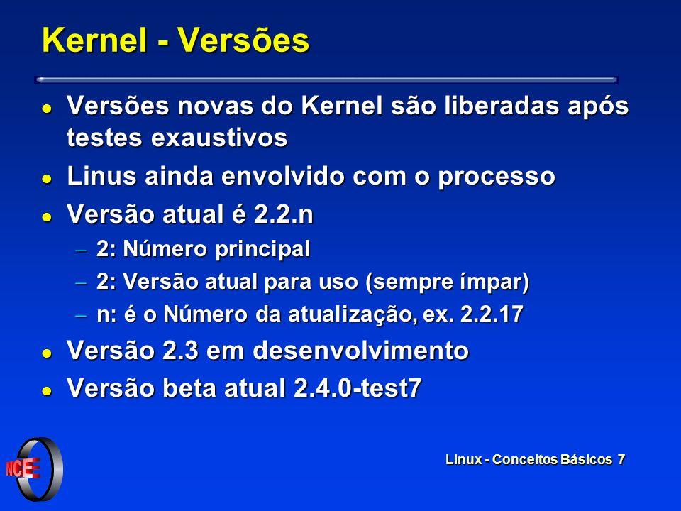 Kernel - Versões Versões novas do Kernel são liberadas após testes exaustivos. Linus ainda envolvido com o processo.