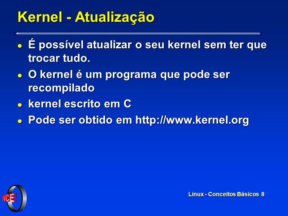 Kernel - Atualização É possível atualizar o seu kernel sem ter que trocar tudo. O kernel é um programa que pode ser recompilado.