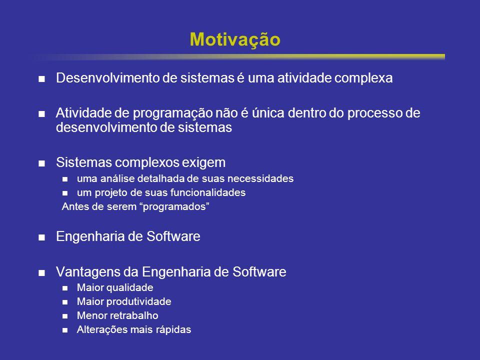 Motivação Desenvolvimento de sistemas é uma atividade complexa