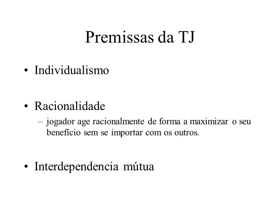 Premissas da TJ Individualismo Racionalidade Interdependencia mútua
