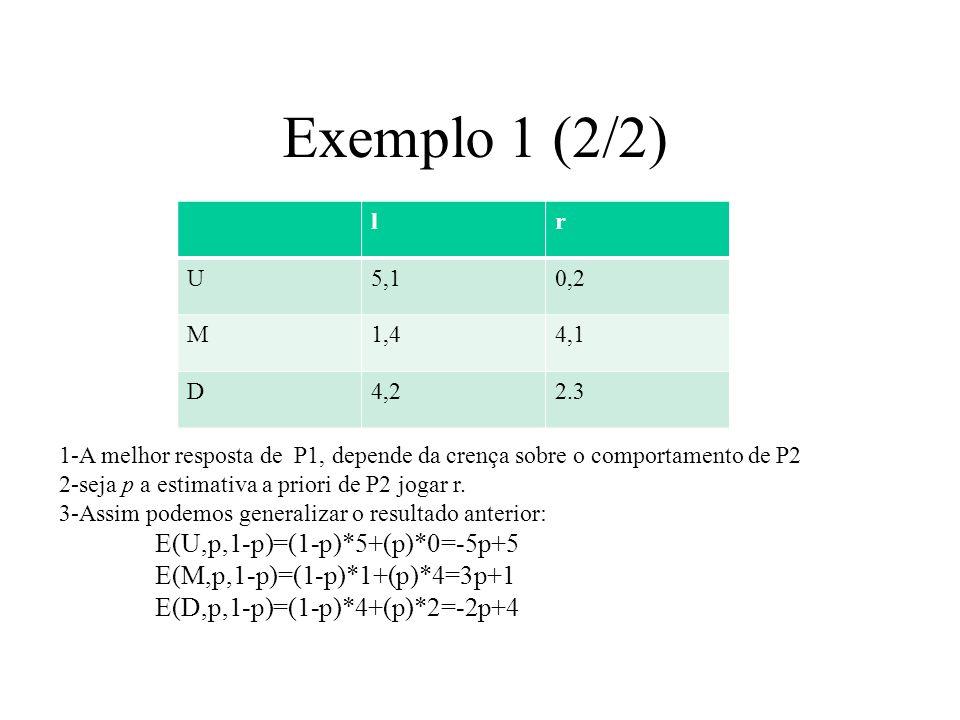 Exemplo 1 (2/2) E(U,p,1-p)=(1-p)*5+(p)*0=-5p+5