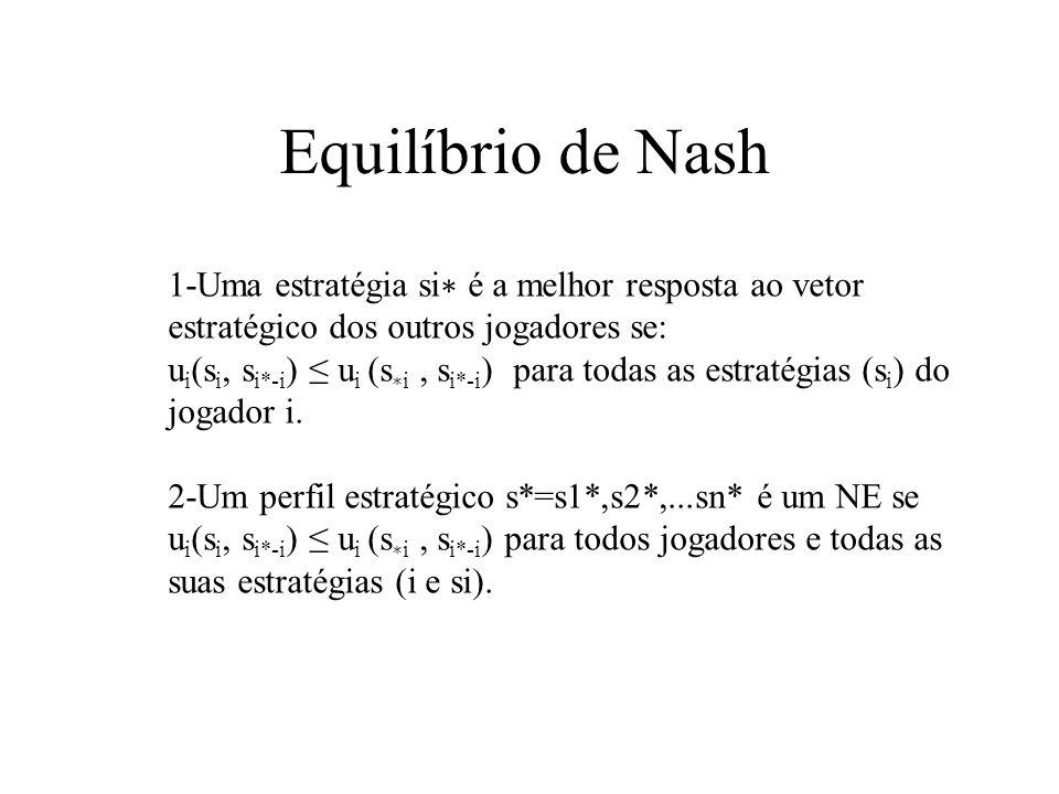 Equilíbrio de Nash 1-Uma estratégia si∗ é a melhor resposta ao vetor estratégico dos outros jogadores se: