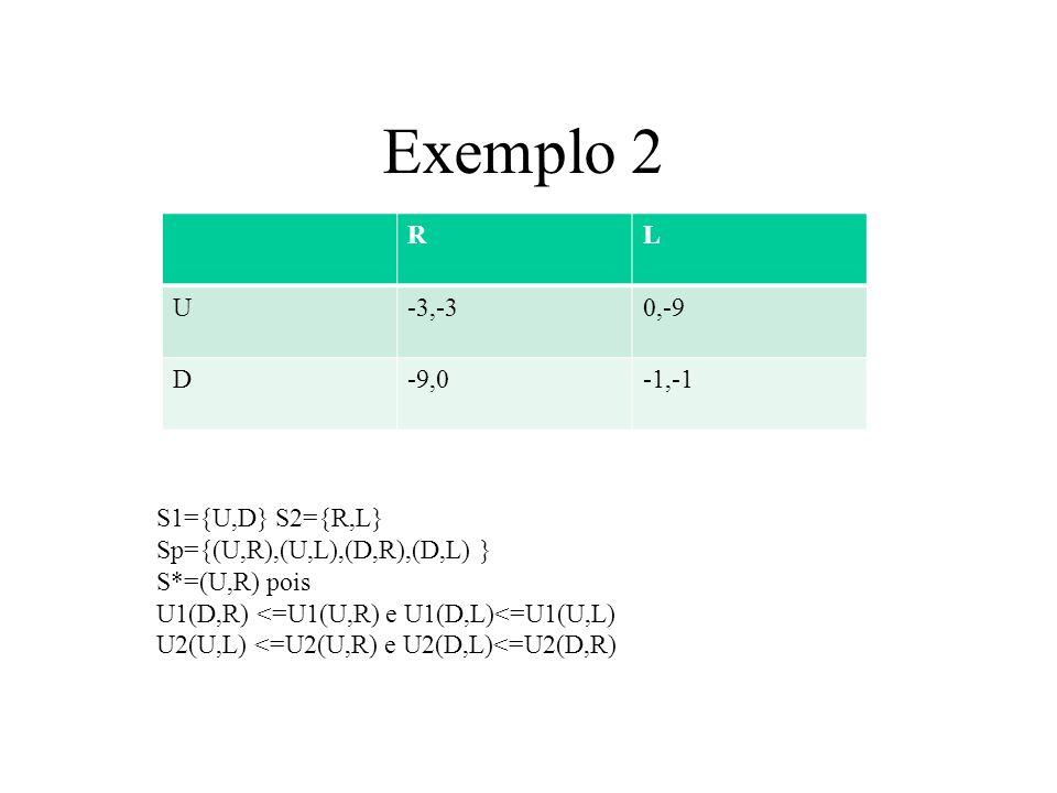 Exemplo 2 R L U -3,-3 0,-9 D -9,0 -1,-1 S1={U,D} S2={R,L}