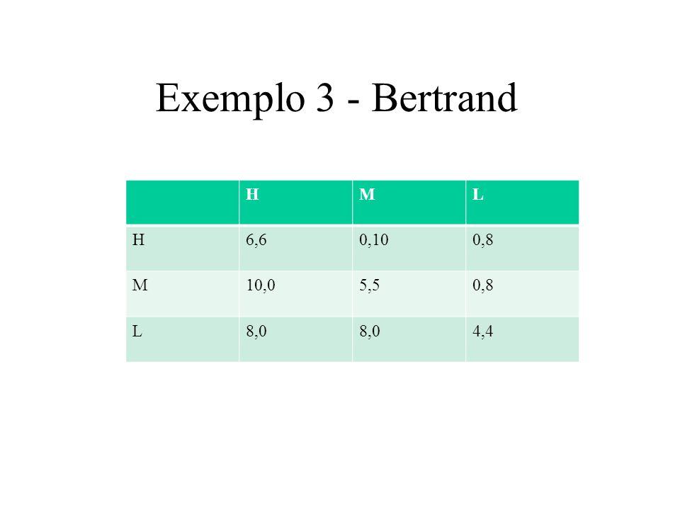 Exemplo 3 - Bertrand H M L 6,6 0,10 0,8 10,0 5,5 8,0 4,4